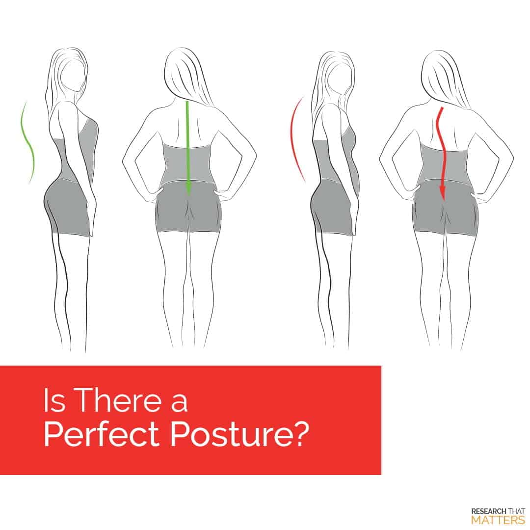 , Is There a Perfect Posture?, Pro Motion Healthcare, Pro Motion Healthcare